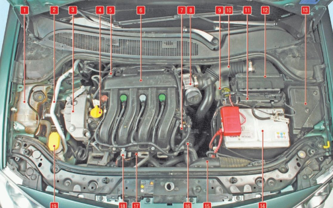 Рено меган 2 двигатель фото
