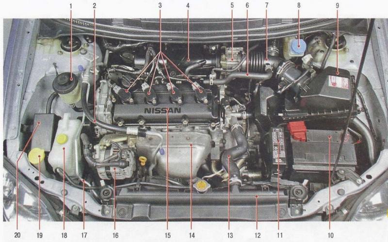 Схема двигателя ниссан примера фото 66
