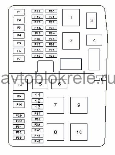 Схема на предохранители форд мондео