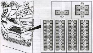 Расположение предохранителей мерседес вито 638