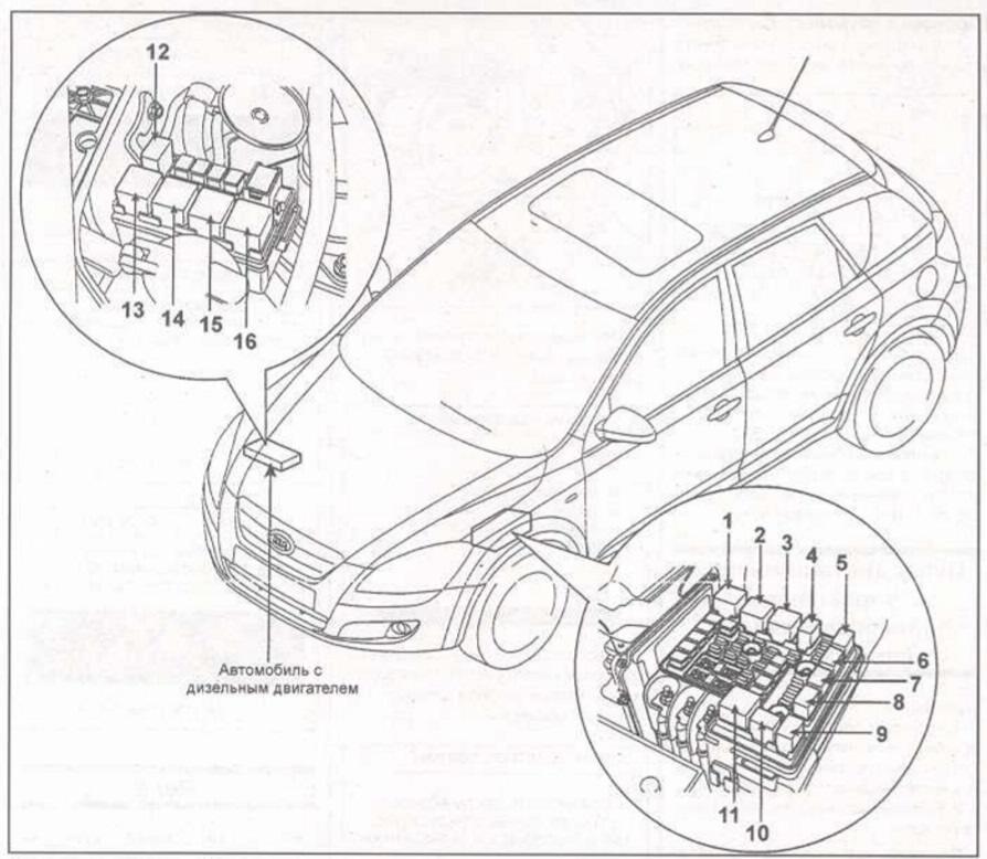 1 — реле 2 конденсора;