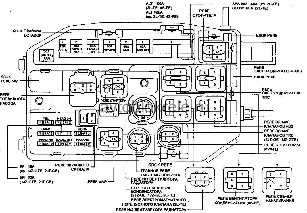 Схема климат контроля тойота чайзер