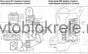 Toyotavistasv40-blok-kapot-3