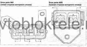 Toyotavistasv40-blok-kapot-4