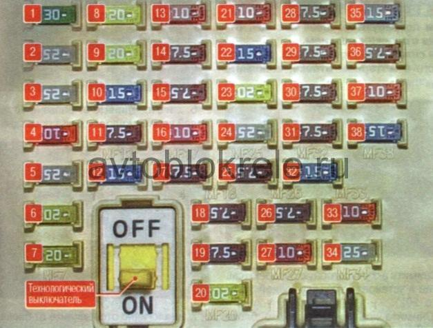 ceed2012-blok-salon-2