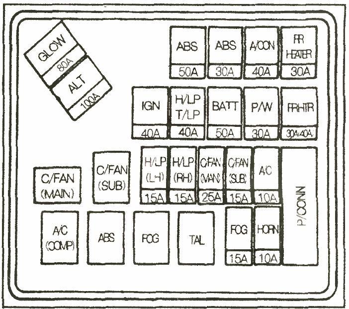 Расположение элементов в блоке