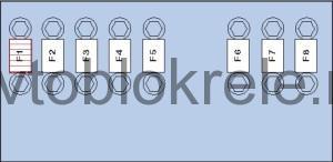 Passatb7-blok-kapot-3