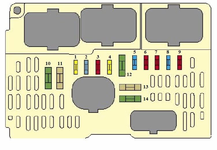 CitroenC4hetchbek-blok-kapot-2