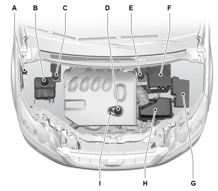 Реле и предохранители Ford