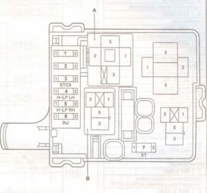 Rav4-2-blok-kapot-2