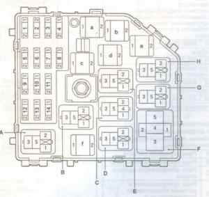 Rav4-2-blok-kapot-3