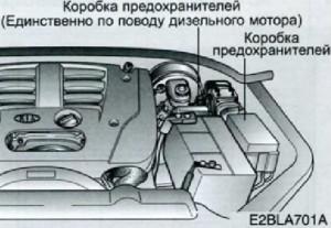 sorento-1-blok-kapot