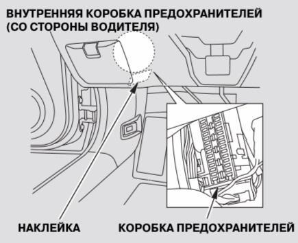 Предохранители Honda Accord 8