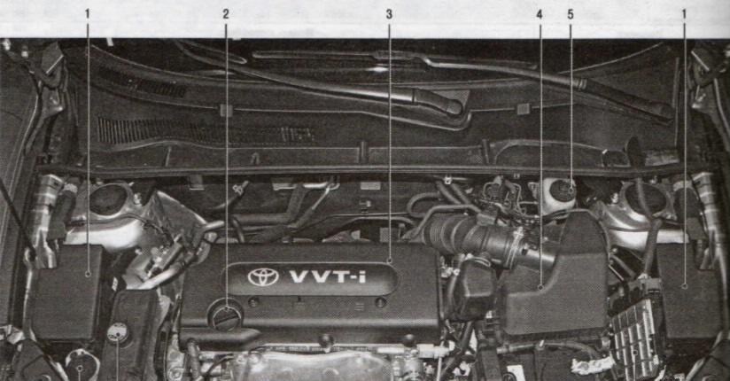 Предохранители и реле Toyota