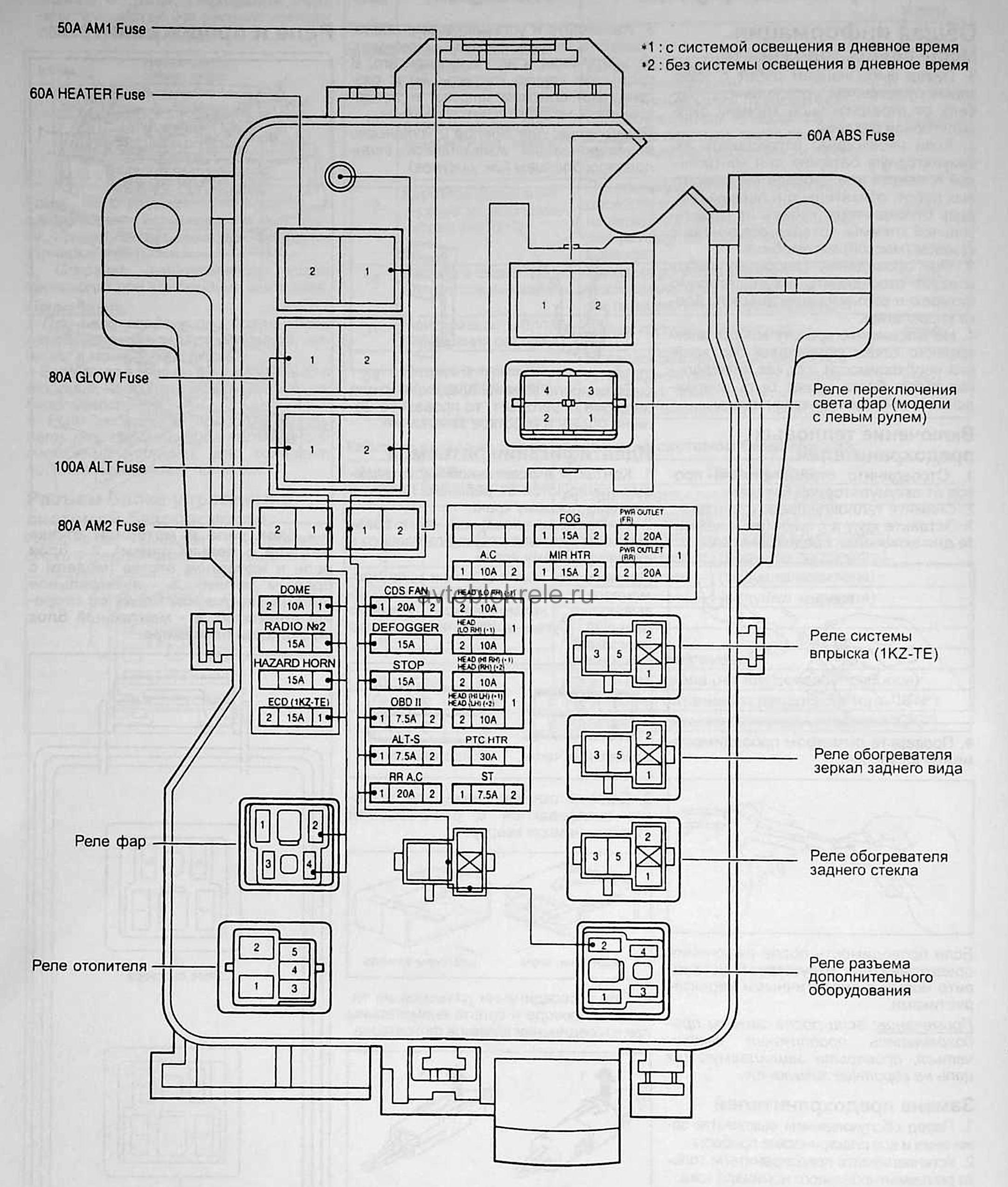 Как сделать на пульте управления в домашних условиях 215