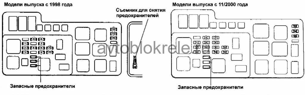 надо схема расположения предохранителей и реле тойоты хайлендер 2001 телефоны, часы работы