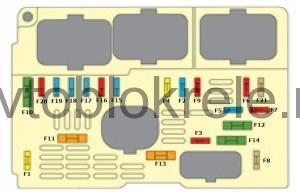 CitroenC5X7-blok-kapot-2