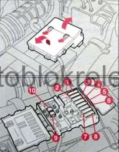 Alfaromeo156-blok-kapot-2