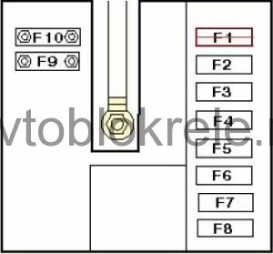 Alfaromeo156-blok-kapot