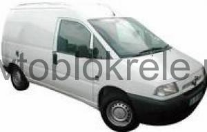 Fiat-Scudo-blok