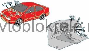 Fiat-marea-blok-2