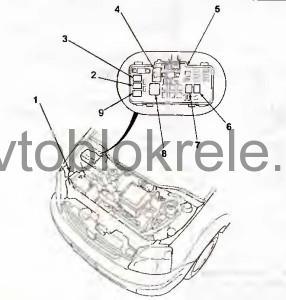 Honda-Capa-blok-kapot