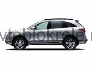 Hyundai-ix55-blok