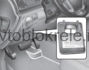 Hyundai-ix55-blok-salon