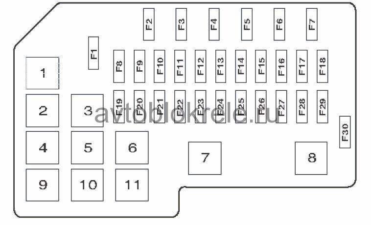Схема предохранителя прикуривателя киа рио 20106