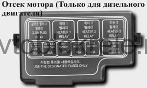 Sportage-2-blok-kapot-6
