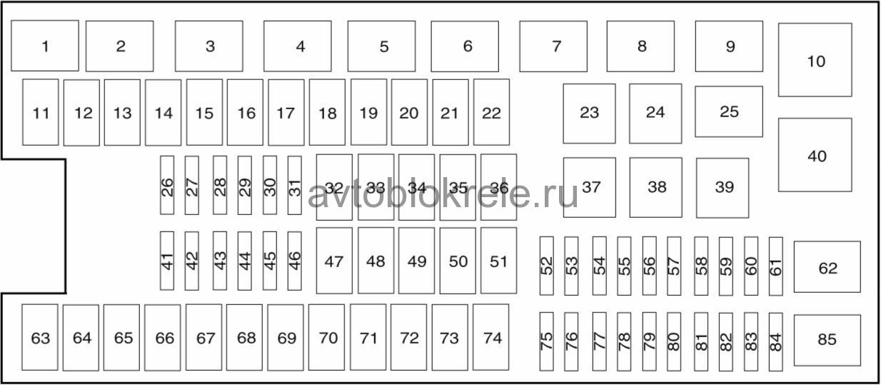 2013 F 150 Fuse Box Diagram | Wiring Diagram  Ford F Fuse Box on