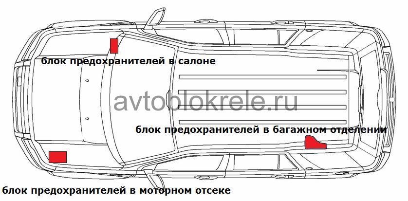 Land rover freelander предохранителей схема