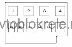 KIACarens-3-blok-kapot-3