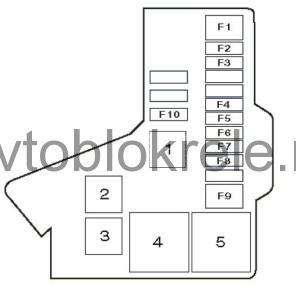 Lexusrx330-2-blok-kapot-2