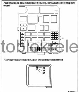 ASX-blok-kapot-2