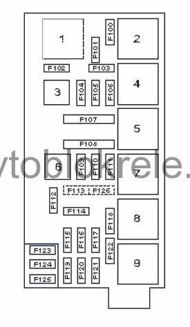 Схема предохранителей mercedes gl 164