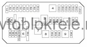 MercedesW212-blok-kapot