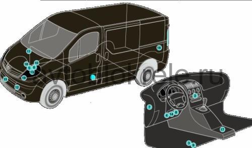 Opel-Vivaro-blok-2