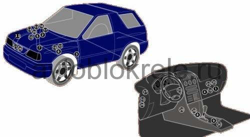 Opel-fronteraB-blok-2