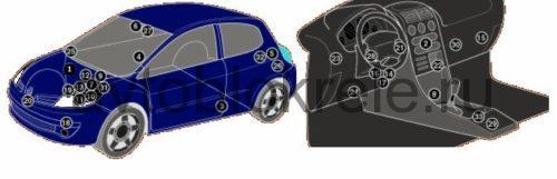Renault-Clio-3-blok-2