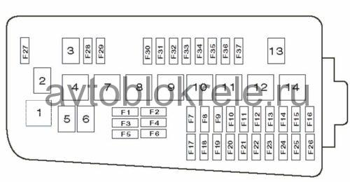 Saab9-3-03-12-blok-kapot