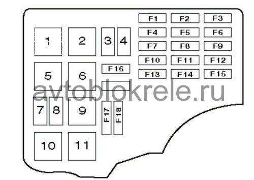 Saab9-3-98-03-blok-kapot