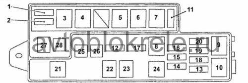Subaru-legacy3-blok-kapot-3