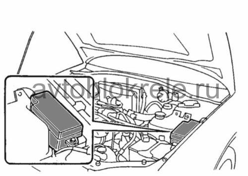 Subaru-legacy3-blok-kapot