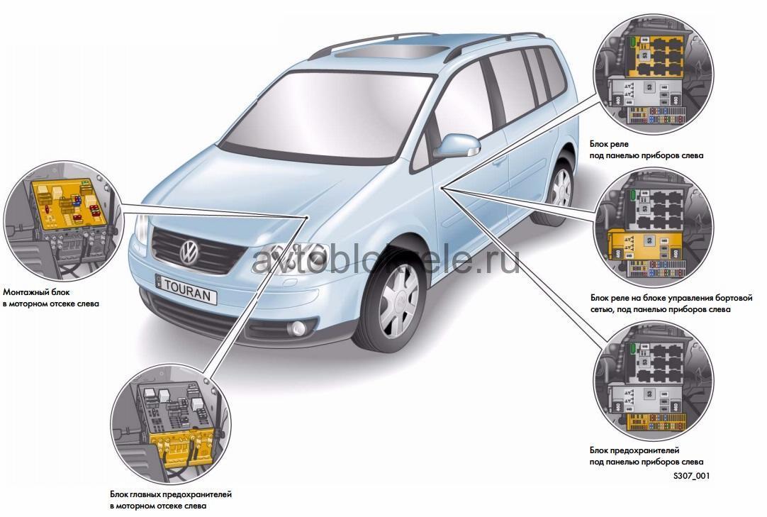 расположение педалей автомобиля схема