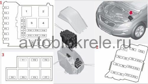 volvoxc60-blok-kapot