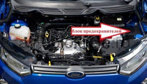 ford-ecosport-blok-kapot